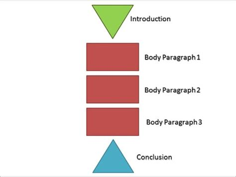 How to keep body fit essay